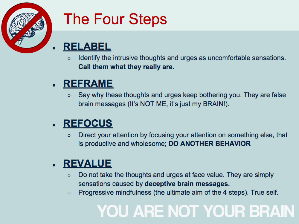 4-Steps-You-Are-Not-Your-Brain-Josie-Thomson